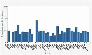 Nm Epht Complete Health Indicator Report Birth