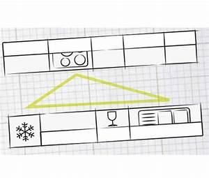 bien concevoir une cuisine pratique et fonctionnelle With plan cuisine en parallele