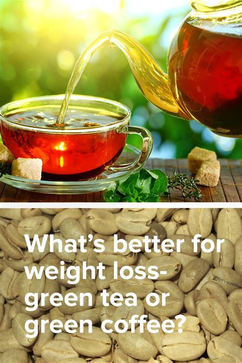 whats   weight loss green tea  green coffee
