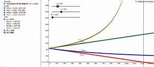 Frequenz Berechnen Physik : 1415 unterricht physik 11ph2e schwingungen und wellen ~ Themetempest.com Abrechnung