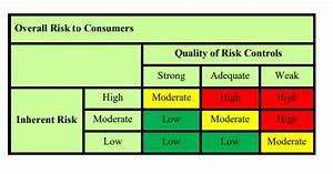 Mortgage News Digest  Aspirin For Risk Assessments