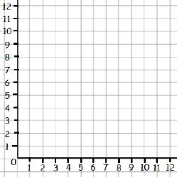 Blank X Y Graph  White Gold