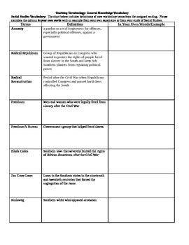 reconstruction vocabulary worksheet answers kidz activities