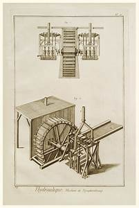 Watermill Diagrams, c1756 (set of four)