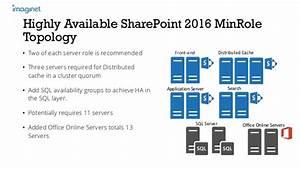 Minrole And Sharepoint 2016