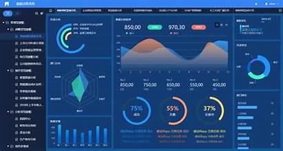 Dashboard Dashboards Business Demand Forecast Report Global