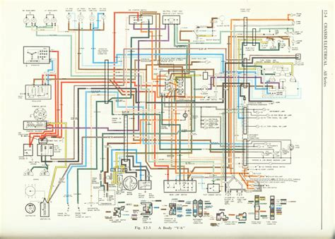 70 chevelle ss wiring harness diagram wiring library