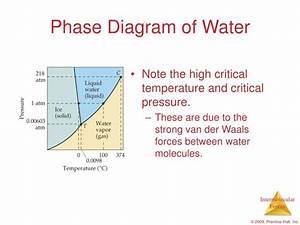 Ppt - Evaporation  Vapor Pressure  And Intermolecular Forces Powerpoint Presentation