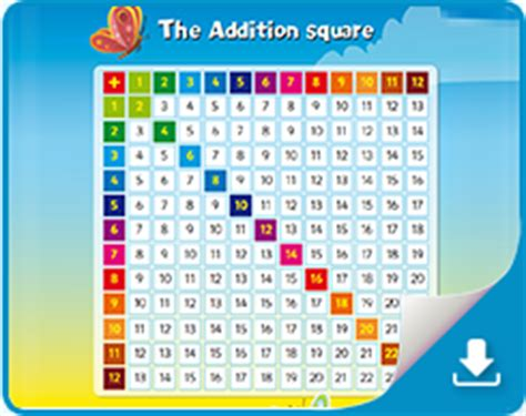 adding square free math posters classroom math posters for grades k 2 mathseeds schools edition