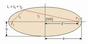 Ellipse Berechnen : delphi kurs 10 programm ellipse ~ Themetempest.com Abrechnung