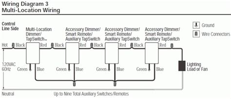 Lutron Way Dimmer Wiring Diagram Fuse Box