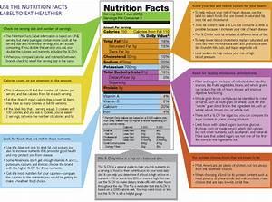 How To Read Nutrition Labels  U2013 Letlerfit