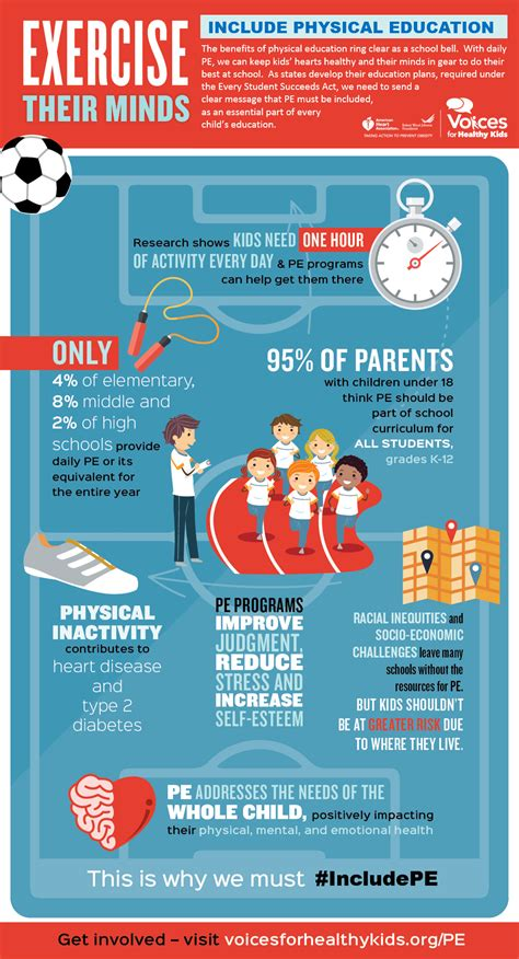 important reasons  protect physical education