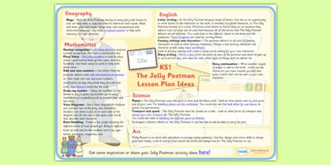 Lesson Plan Ideas Ks1 To Support Teaching On The Jolly