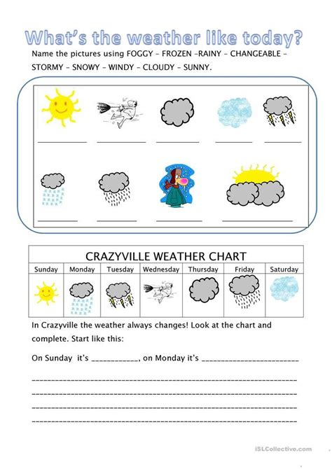 what s the weather like today esl 2