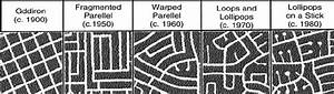 Types Of Street Patterns  Source  Southworth  U0026 Ben