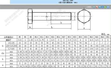 box of tons gb t 5782 iso 4014 m6 m30 hex bolt with nut buy gb t