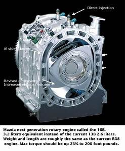 Rotary Engine Design Diagram In 2020  With Images