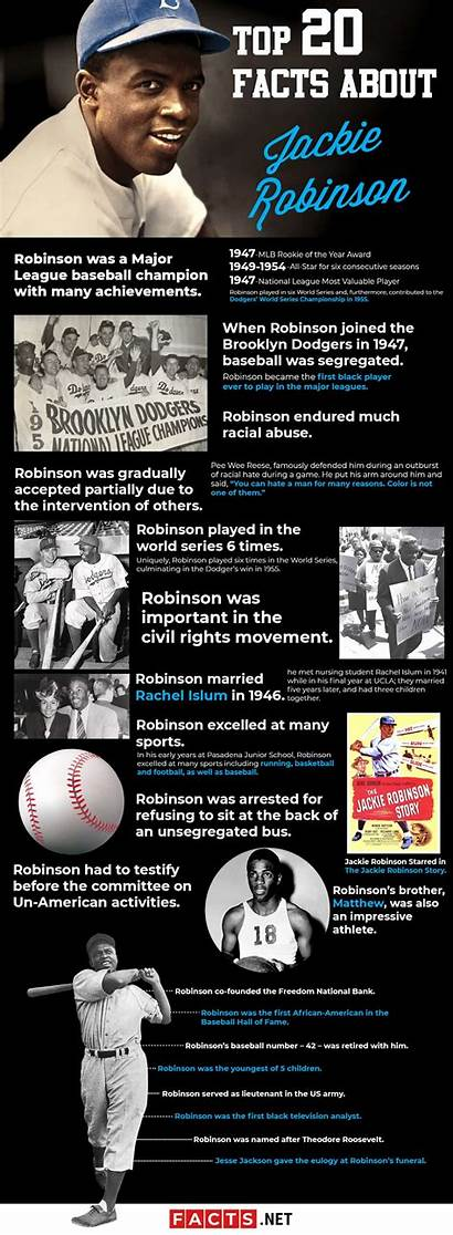 Jackie Robinson Facts History Legacy Infographics Sports