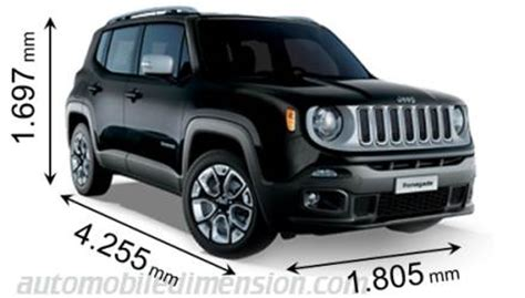dimension jeep renegade dimensions of jeep cars showing length width and height