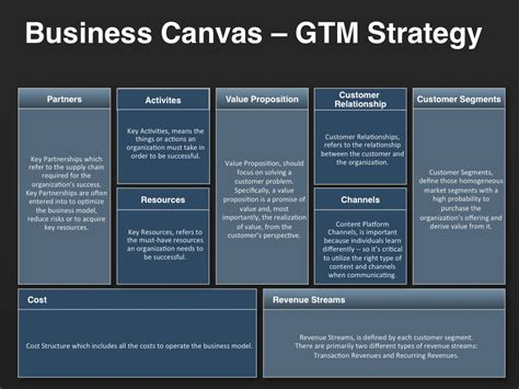 Gtm Plan Template by A Business Model Canvas Provides Go To Market Strategy