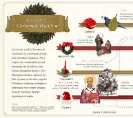 the history of the christmas tradition blog about infographics and data visualization cool