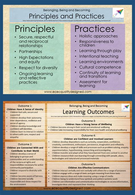 eylf learning outcomes ideas  pinterest