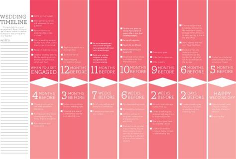 Wedding Planning Timeline Printable Checklist. Also, Don't