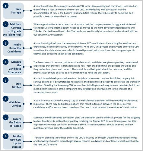 Executive Succession Planning Template by Executive Succession Planning Template Template Resume