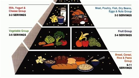 illustrating diet advice  hard heres  usda