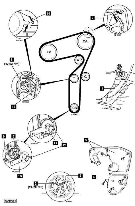 Chrysler Fuse Diagram Auto Wiring