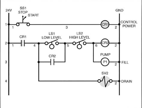 Relay Based Off Controller Level Control