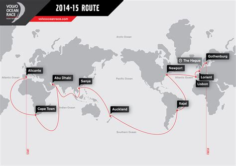 ports  nautical miles volvo ocean race