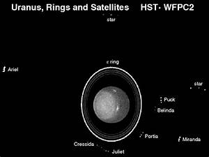 Ring-Moon Systems Node - Uranian Rings and Moons