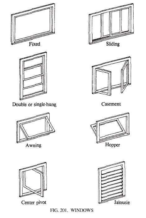 barrons dictionary definition  window window architecture window grill design house