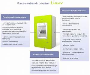 Branchement Compteur Linky Triphasé : 10 facettes du compteur linky alliancy le mag ~ Melissatoandfro.com Idées de Décoration