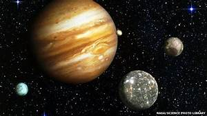 Jovian Planets Moons images