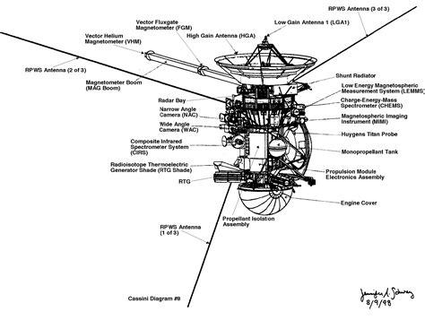 Cassini Diagram No. 8 | NASA Solar System Exploration