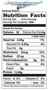 Fiber in Sockeye Salmon Nutrition Facts for Sockeye Salmon