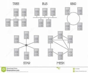 De Topologie Van Het Netwerk Stock Illustratie