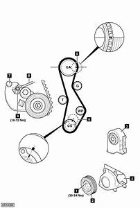 How To Replace Timing Belt Hyundai Santa Fe 2 0d Crdi 2002