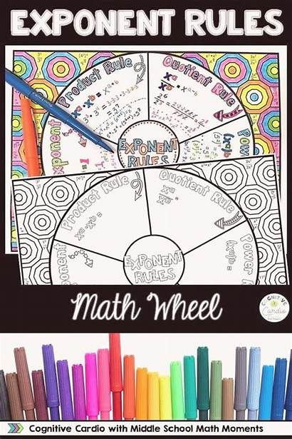 Math Learn Exponent Graphic Help Rules Organizer