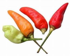 What is the Scoville Scale? - PepperScale