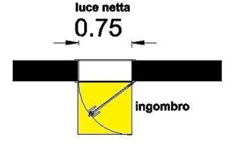 porte interne misure standard misure e ingombro porte interne