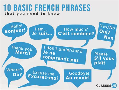 10 Basic French Phrases FREE Infographic - Download Today!