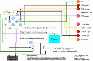 Wiring Diagram For A Trailer Socket