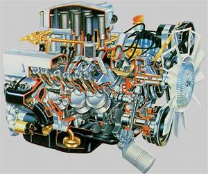Rover Engines
