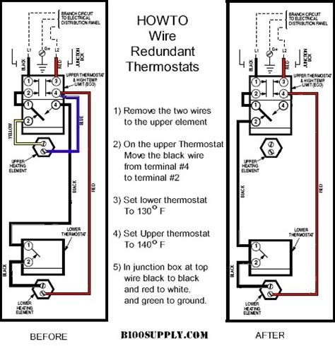 Testing Water Heater Wiring Diagram by Water Tank Wiring Diagram Fuse Box And Wiring Diagram