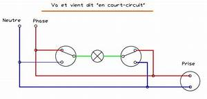 Les Va Et Vient : va et vient allemand ou en cc forums de volta ~ Dailycaller-alerts.com Idées de Décoration