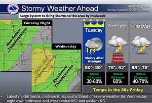 Mid America Live: Weather Update: Stormy Weather Ahead